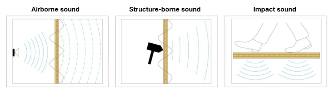 ABEC South Acoustics 4